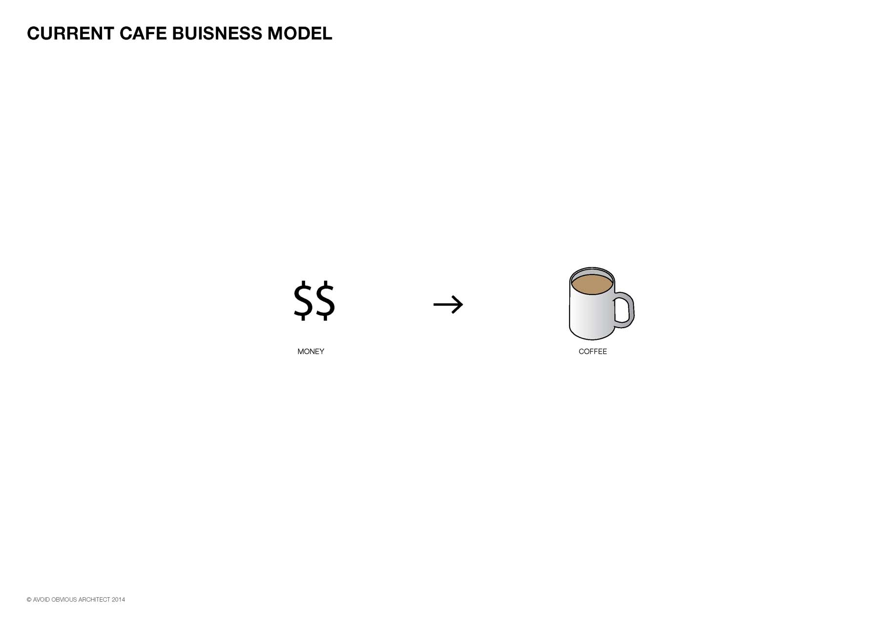 cafe, starbucks, shops, boutique, design, coffee, rental