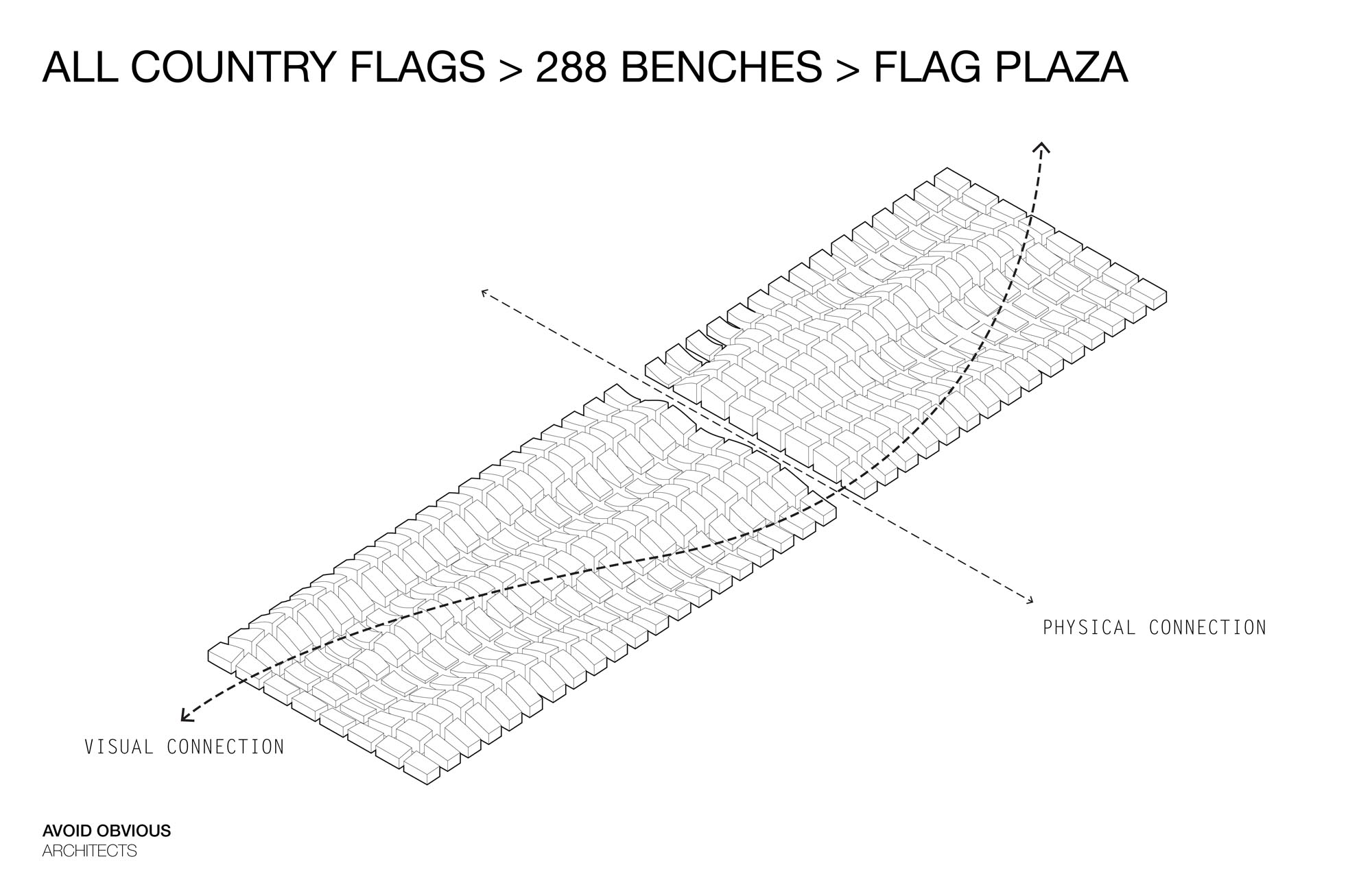 Flags, International, Avoid Obvious, UN, United Nations, Olypmics, Plaza, Benches, 2d, 3d, wood, wave, sustainable, architecture, furniture