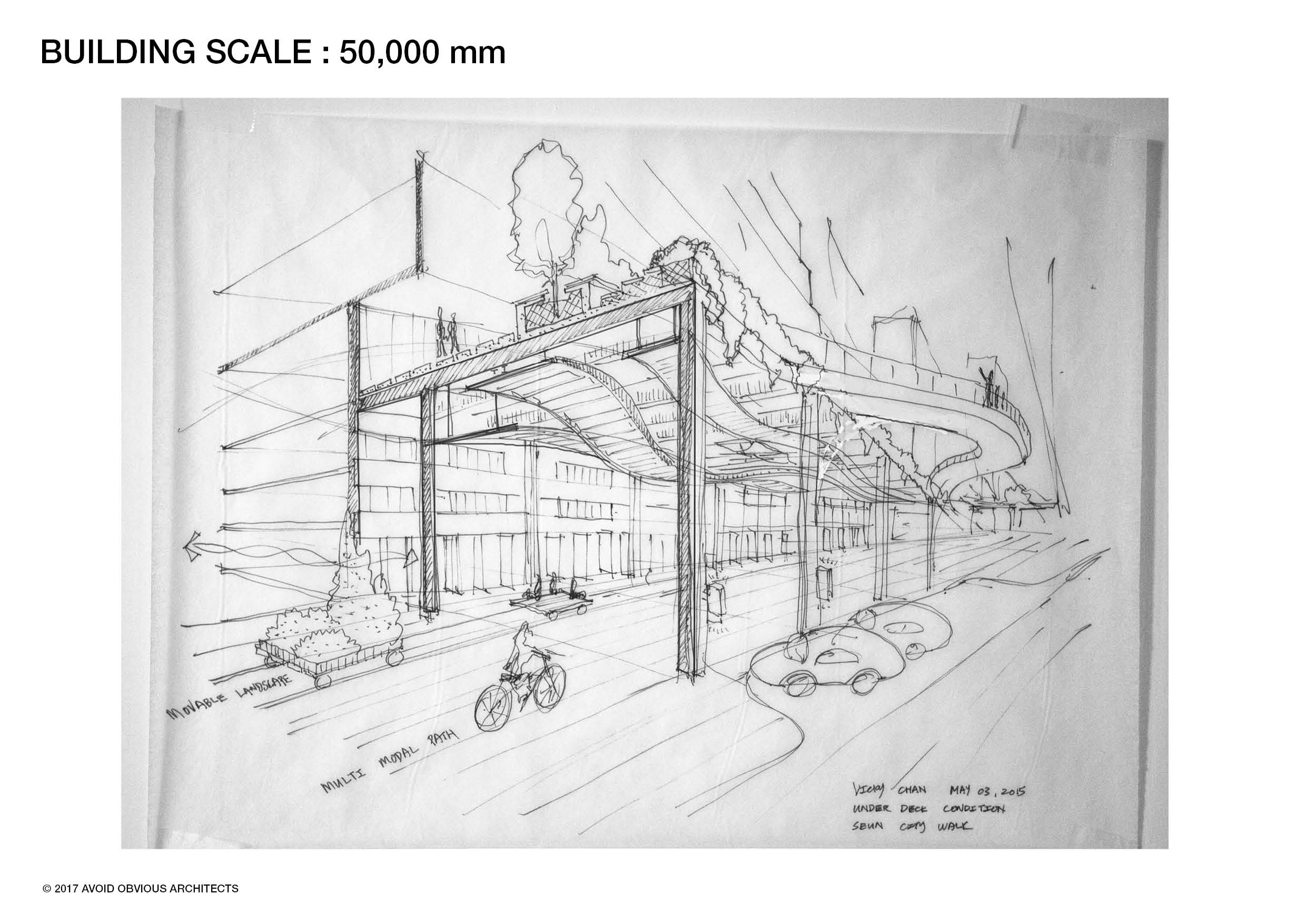 The Value Of Hand Drawings Avoid Obvious Architects